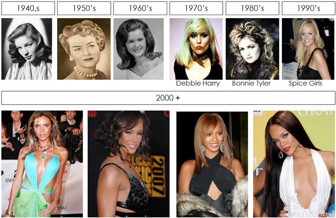In the 2000's A-list celebrities switch and change (adorned) hair styles